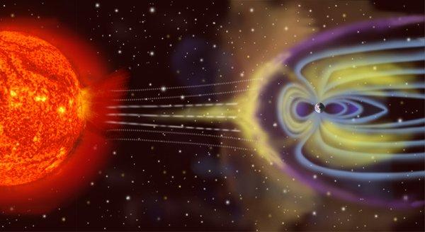 Tempesta Solare, schema, ecco come investe la Terra