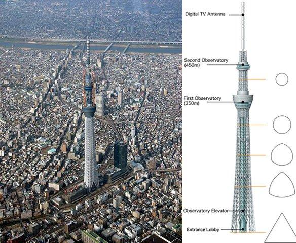 images tokyo sky tree torre televisiva piu alta mondo progetto