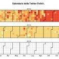 calendario-felicita-su-twitter