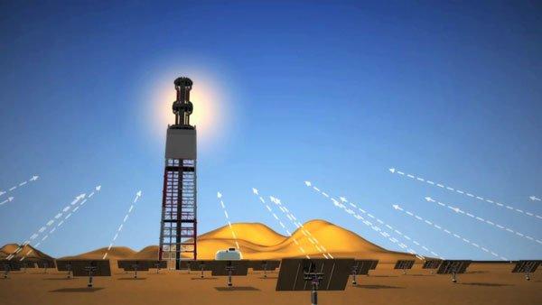 Energia solare in Tunisia, come funziona il progetto TuNur